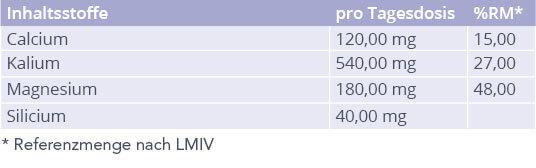 basenplus-inhaltsstoffe-tabelle-liebscher-bracht